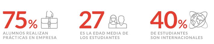 Master Oficial en Planificación Estratégica de la Empresa, Análisis y Toma de Decisiones en Madrid