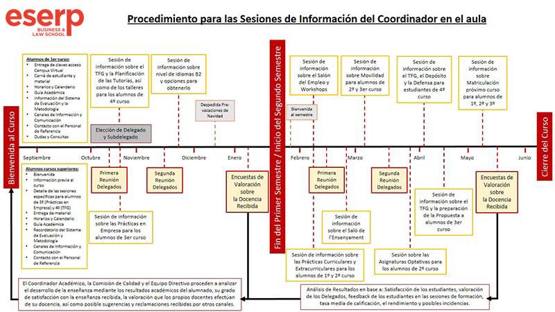 Excepcional Calificaciones Resumidas Reanudar Estudiante ...
