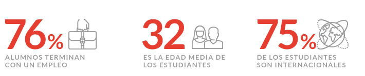 Perfil alumno de Máster en Dirección General y Planificación Estratégica en Barcelona